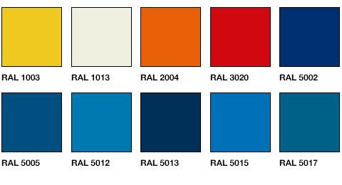 RAL-chart-1